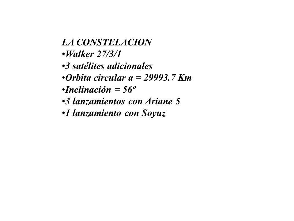 LA CONSTELACION •Walker 27/3/1 •3 satélites adicionales •Orbita circular a = 29993.7 Km •Inclinación = 56º •3 lanzamientos con Ariane 5 •1 lanzamiento con Soyuz