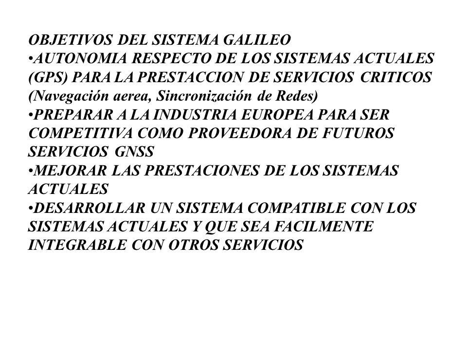 OBJETIVOS DEL SISTEMA GALILEO •AUTONOMIA RESPECTO DE LOS SISTEMAS ACTUALES (GPS) PARA LA PRESTACCION DE SERVICIOS CRITICOS (Navegación aerea, Sincronización de Redes) •PREPARAR A LA INDUSTRIA EUROPEA PARA SER COMPETITIVA COMO PROVEEDORA DE FUTUROS SERVICIOS GNSS •MEJORAR LAS PRESTACIONES DE LOS SISTEMAS ACTUALES •DESARROLLAR UN SISTEMA COMPATIBLE CON LOS SISTEMAS ACTUALES Y QUE SEA FACILMENTE INTEGRABLE CON OTROS SERVICIOS
