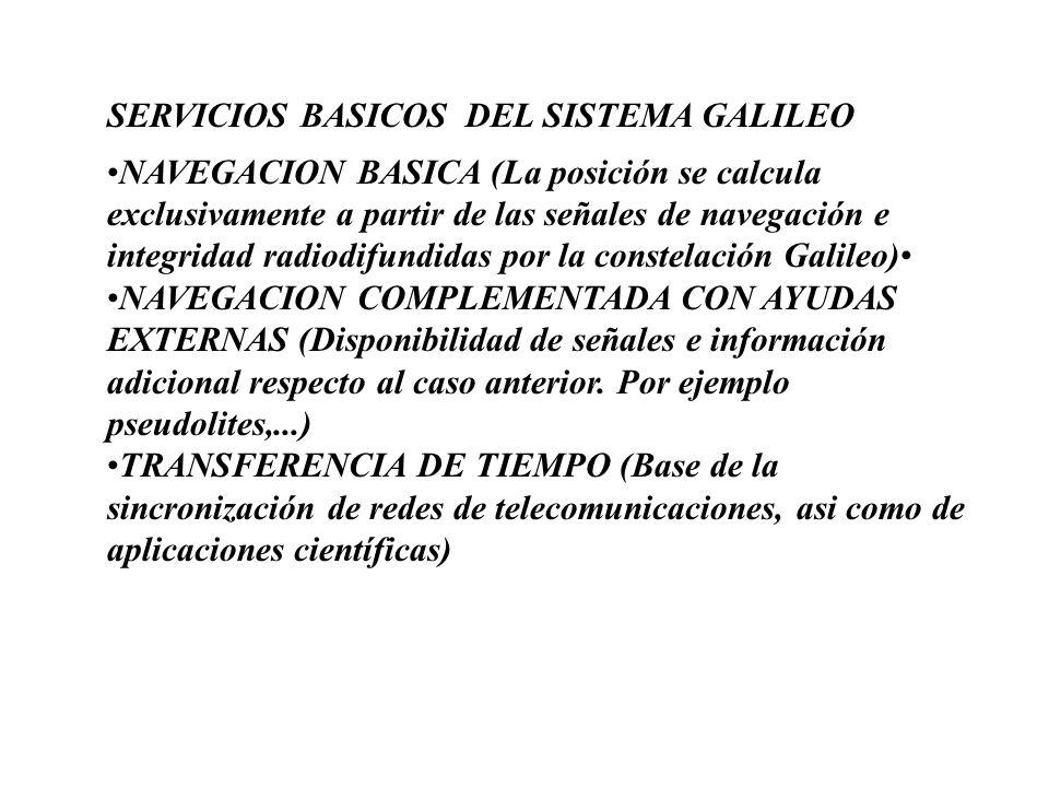 SERVICIOS BASICOS DEL SISTEMA GALILEO