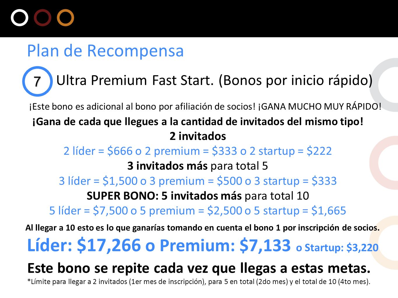 Líder: $17,266 o Premium: $7,133 o Startup: $3,220