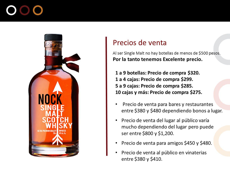 Precios de venta 1 a 9 botellas: Precio de compra $320.