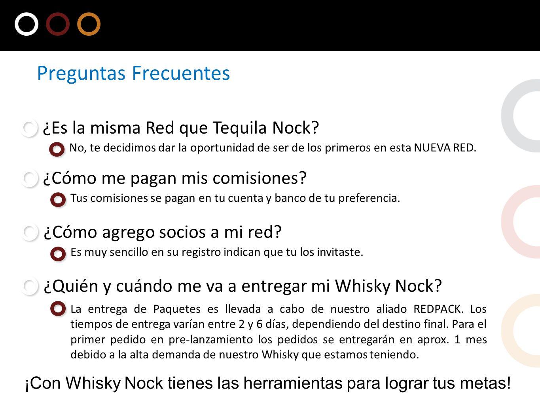 ¡Con Whisky Nock tienes las herramientas para lograr tus metas!