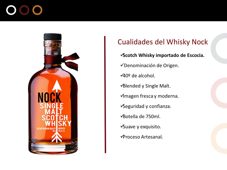 Cualidades del Whisky Nock