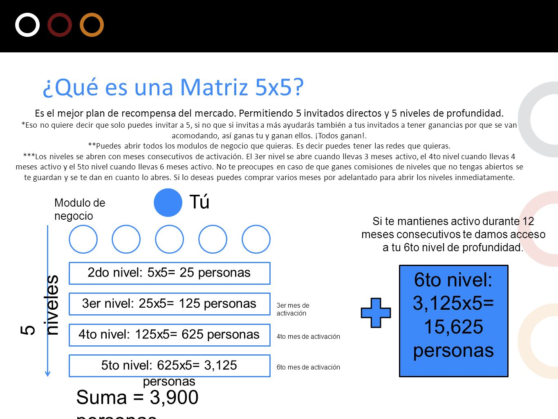 ¿Qué es una Matriz 5x5 Tú 6to nivel: 3,125x5= 15,625 personas