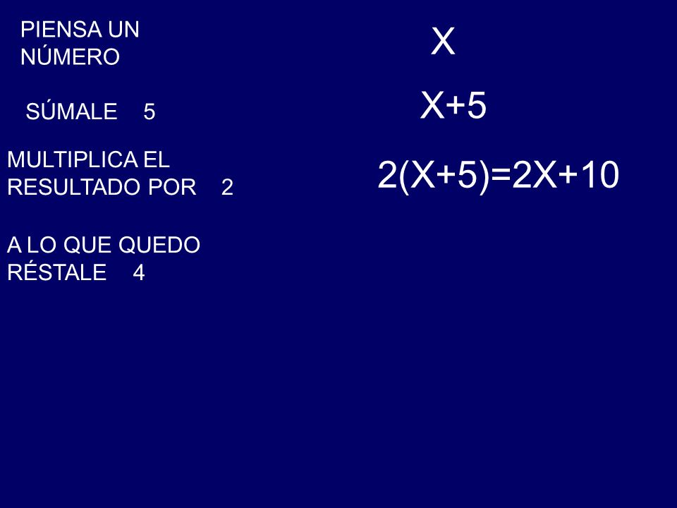 X X+5 2(X+5)=2X+10 PIENSA UN NÚMERO SÚMALE 5
