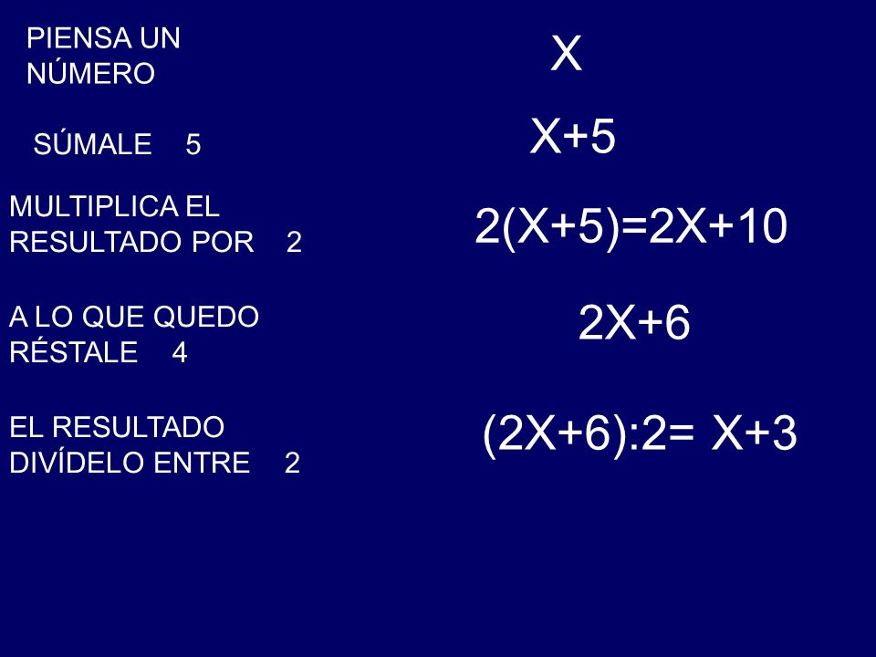 X X+5 2(X+5)=2X+10 2X+6 (2X+6):2= X+3 PIENSA UN NÚMERO SÚMALE 5