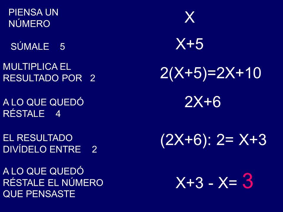 X X+5 2(X+5)=2X+10 2X+6 (2X+6): 2= X+3 X+3 - X= 3 PIENSA UN NÚMERO