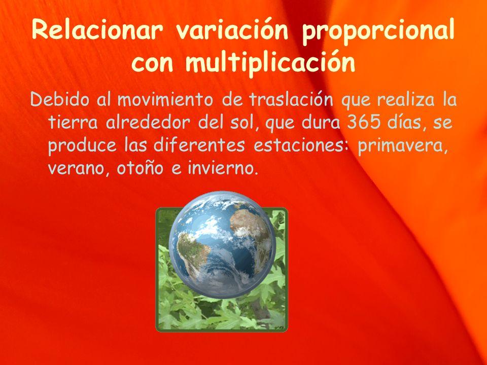 Relacionar variación proporcional con multiplicación
