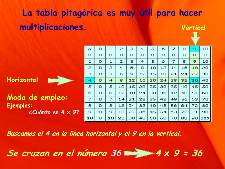 La tabla pitagórica es muy útil para hacer multiplicaciones. Vertical