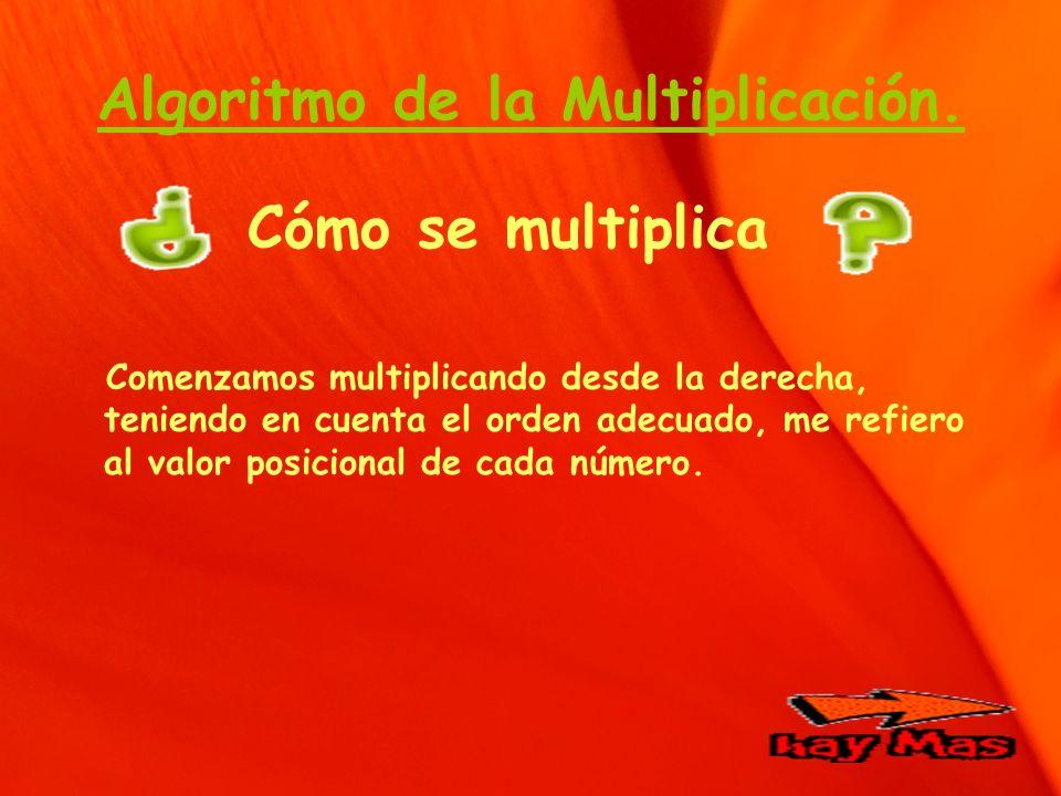 Algoritmo de la Multiplicación.