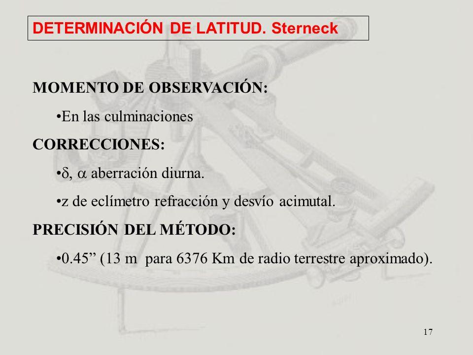 DETERMINACIÓN DE LATITUD. Sterneck