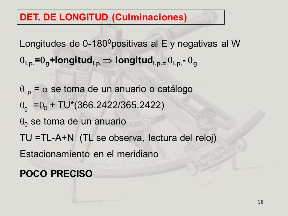 DET. DE LONGITUD (Culminaciones)