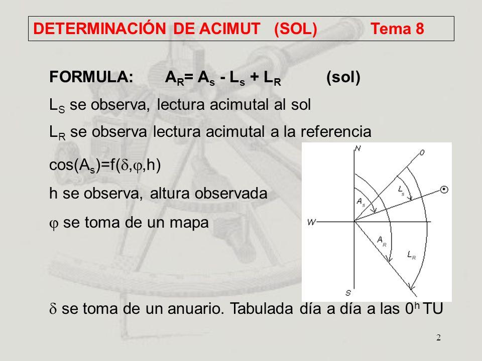 DETERMINACIÓN DE ACIMUT (SOL) Tema 8