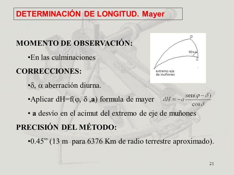DETERMINACIÓN DE LONGITUD. Mayer