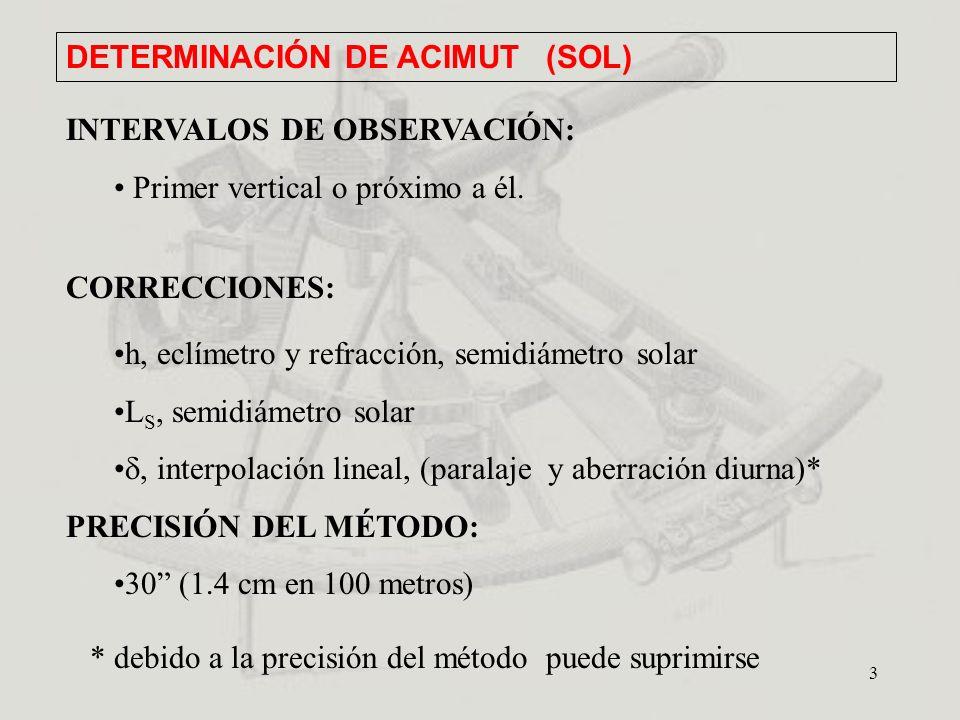 DETERMINACIÓN DE ACIMUT (SOL)