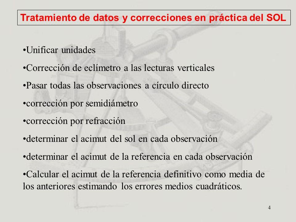 Tratamiento de datos y correcciones en práctica del SOL