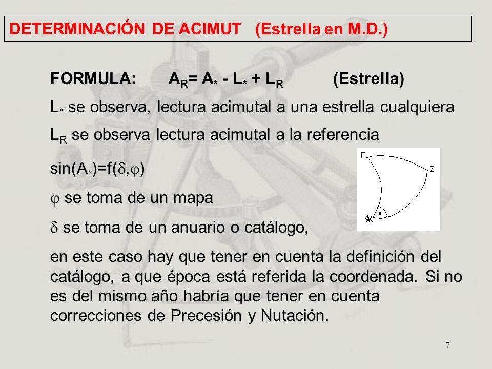 DETERMINACIÓN DE ACIMUT (Estrella en M.D.)