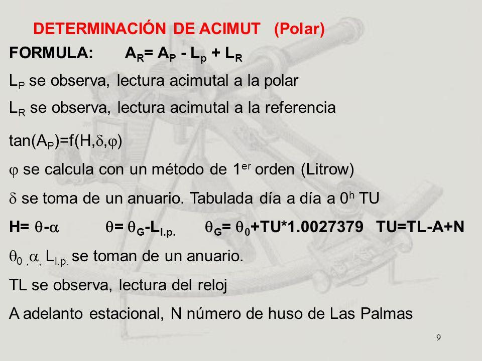 DETERMINACIÓN DE ACIMUT (Polar)