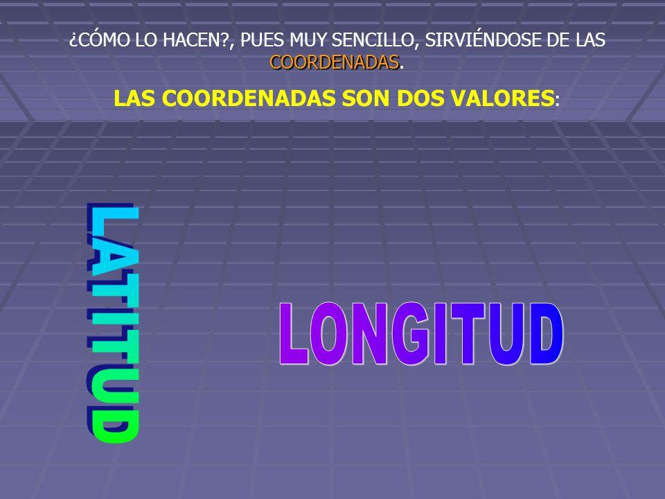 LATITUD LONGITUD LAS COORDENADAS SON DOS VALORES: