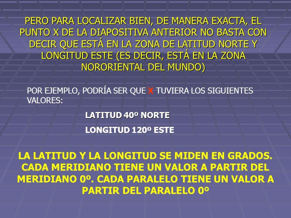 PERO PARA LOCALIZAR BIEN, DE MANERA EXACTA, EL PUNTO X DE LA DIAPOSITIVA ANTERIOR NO BASTA CON DECIR QUE ESTÁ EN LA ZONA DE LATITUD NORTE Y LONGITUD ESTE (ES DECIR, ESTÁ EN LA ZONA NORORIENTAL DEL MUNDO)