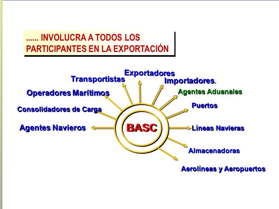 BASC ...... INVOLUCRA A TODOS LOS PARTICIPANTES EN LA EXPORTACIÓN