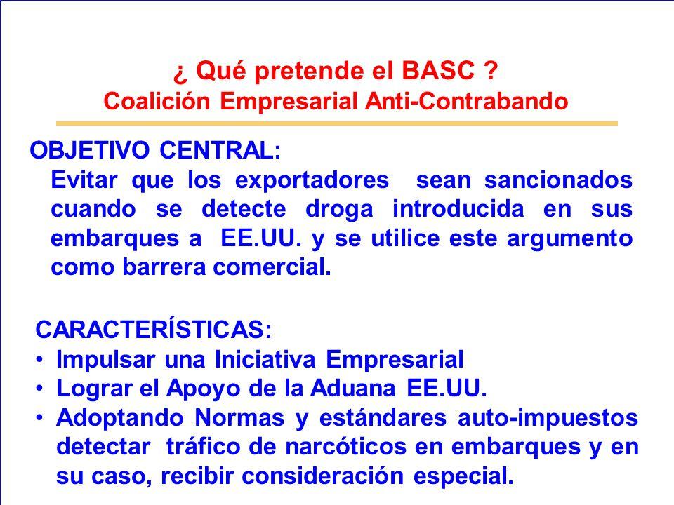 Coalición Empresarial Anti-Contrabando