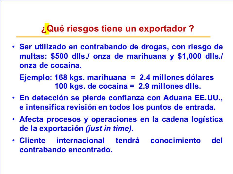 ¿Qué riesgos tiene un exportador