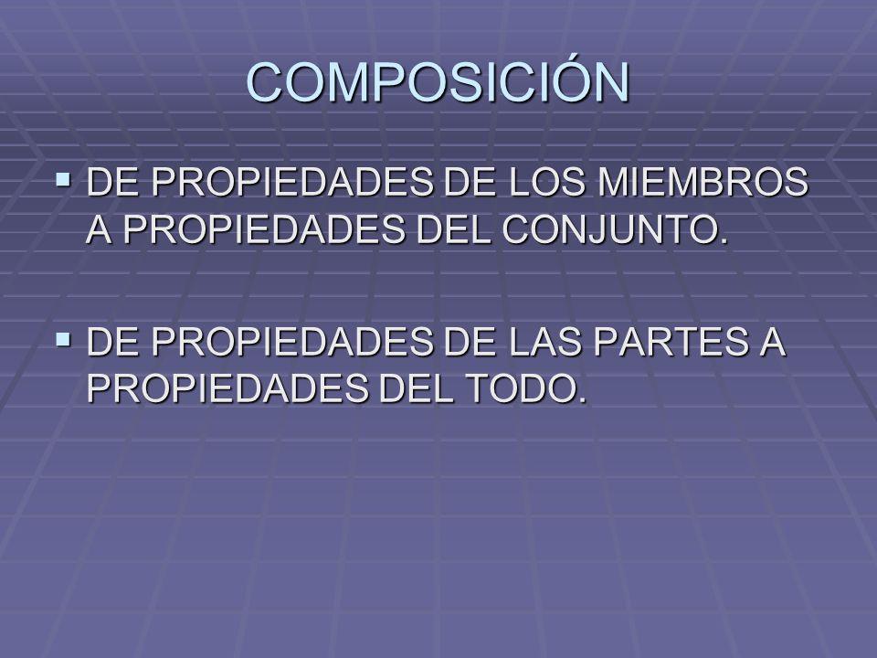 COMPOSICIÓN DE PROPIEDADES DE LOS MIEMBROS A PROPIEDADES DEL CONJUNTO.