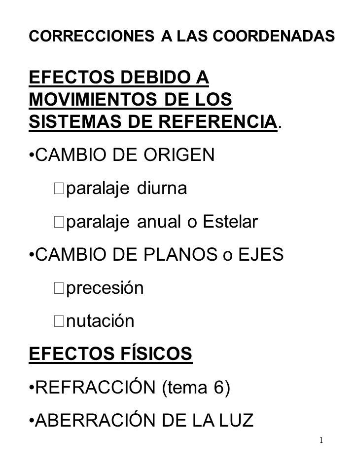 EFECTOS DEBIDO A MOVIMIENTOS DE LOS SISTEMAS DE REFERENCIA.