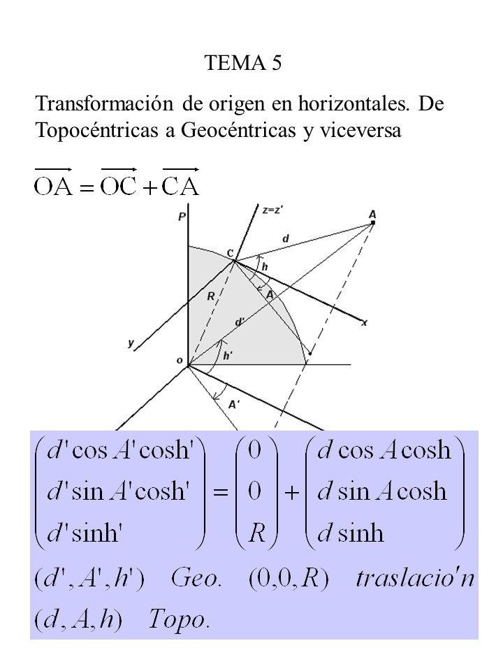 TEMA 5 Transformación de origen en horizontales. De Topocéntricas a Geocéntricas y viceversa. geocéntricas=posición de C + topocéntricas.