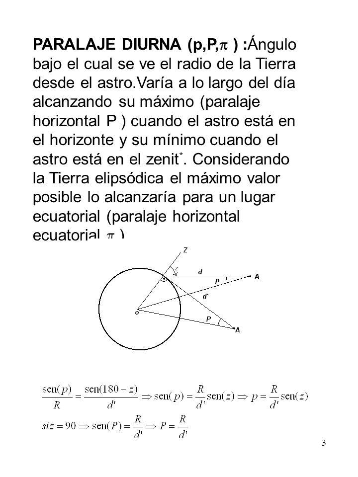 PARALAJE DIURNA (p,P, ) :Ángulo bajo el cual se ve el radio de la Tierra desde el astro.Varía a lo largo del día alcanzando su máximo (paralaje horizontal P ) cuando el astro está en el horizonte y su mínimo cuando el astro está en el zenit*.