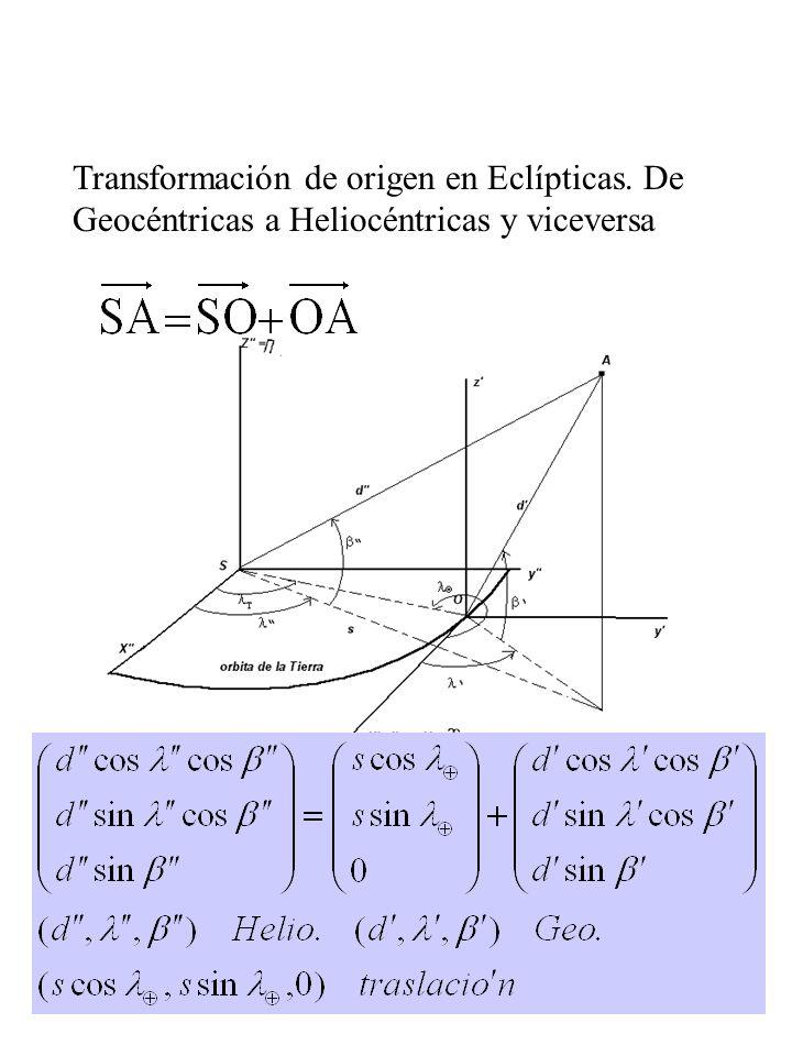 Transformación de origen en Eclípticas