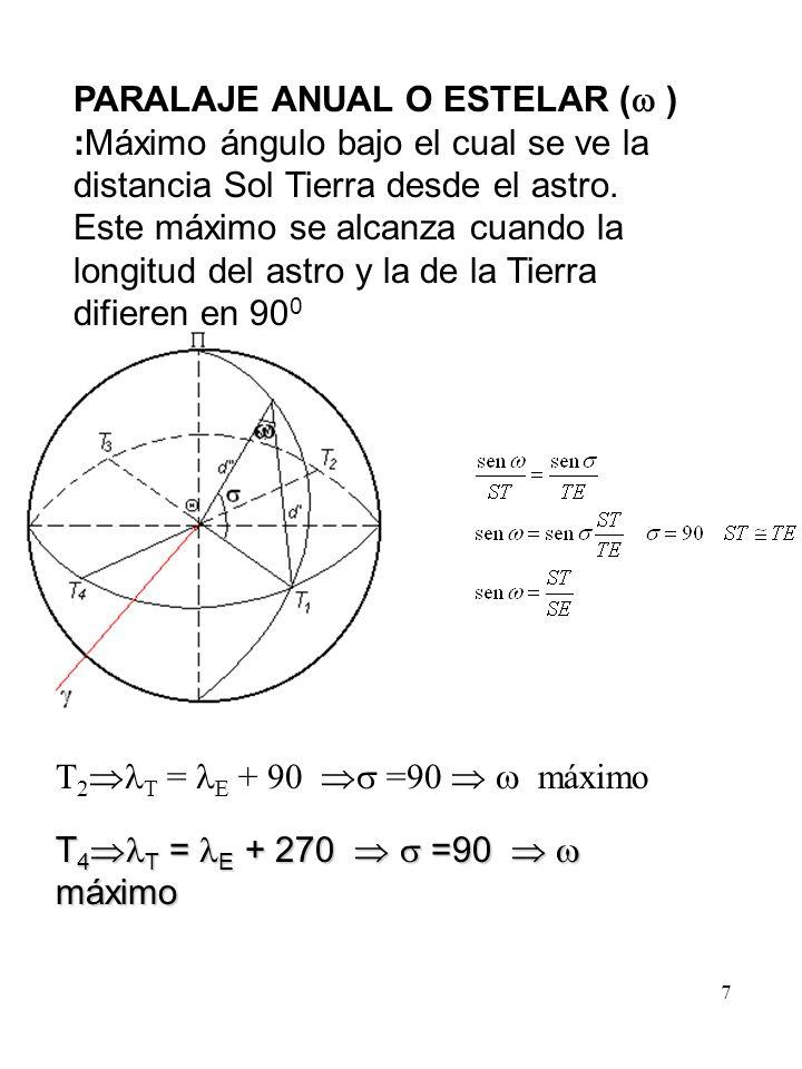 PARALAJE ANUAL O ESTELAR ( ) :Máximo ángulo bajo el cual se ve la distancia Sol Tierra desde el astro. Este máximo se alcanza cuando la longitud del astro y la de la Tierra difieren en 900