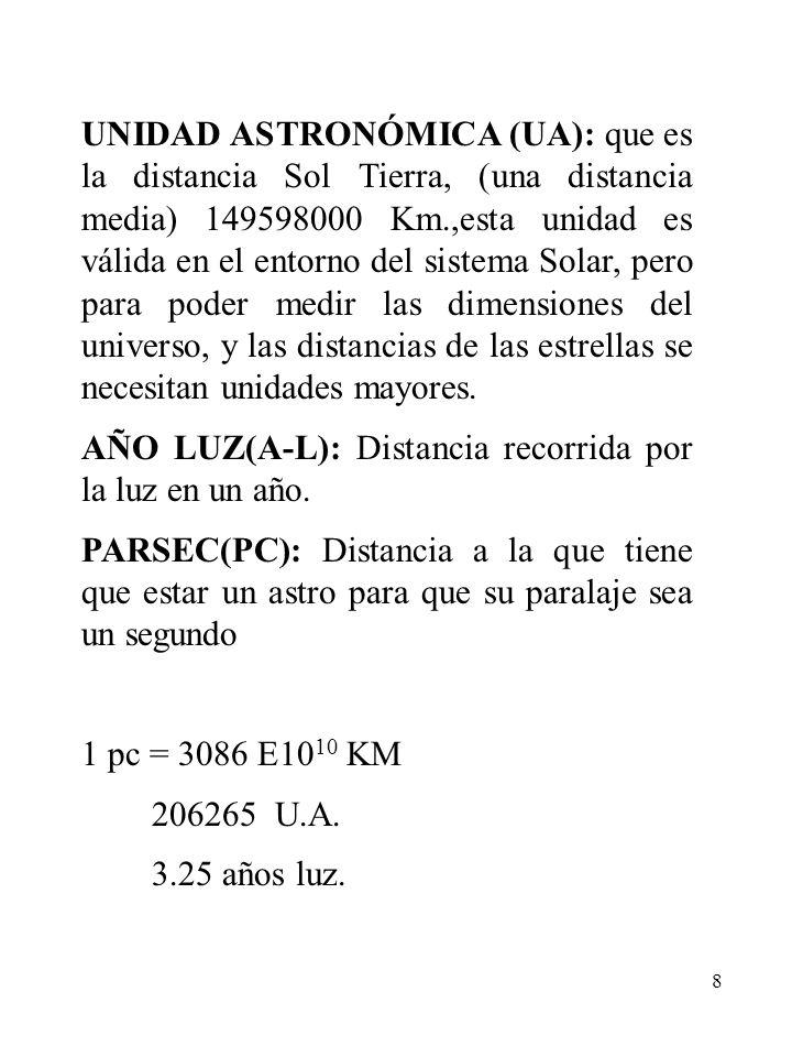 UNIDAD ASTRONÓMICA (UA): que es la distancia Sol Tierra, (una distancia media) 149598000 Km.,esta unidad es válida en el entorno del sistema Solar, pero para poder medir las dimensiones del universo, y las distancias de las estrellas se necesitan unidades mayores.