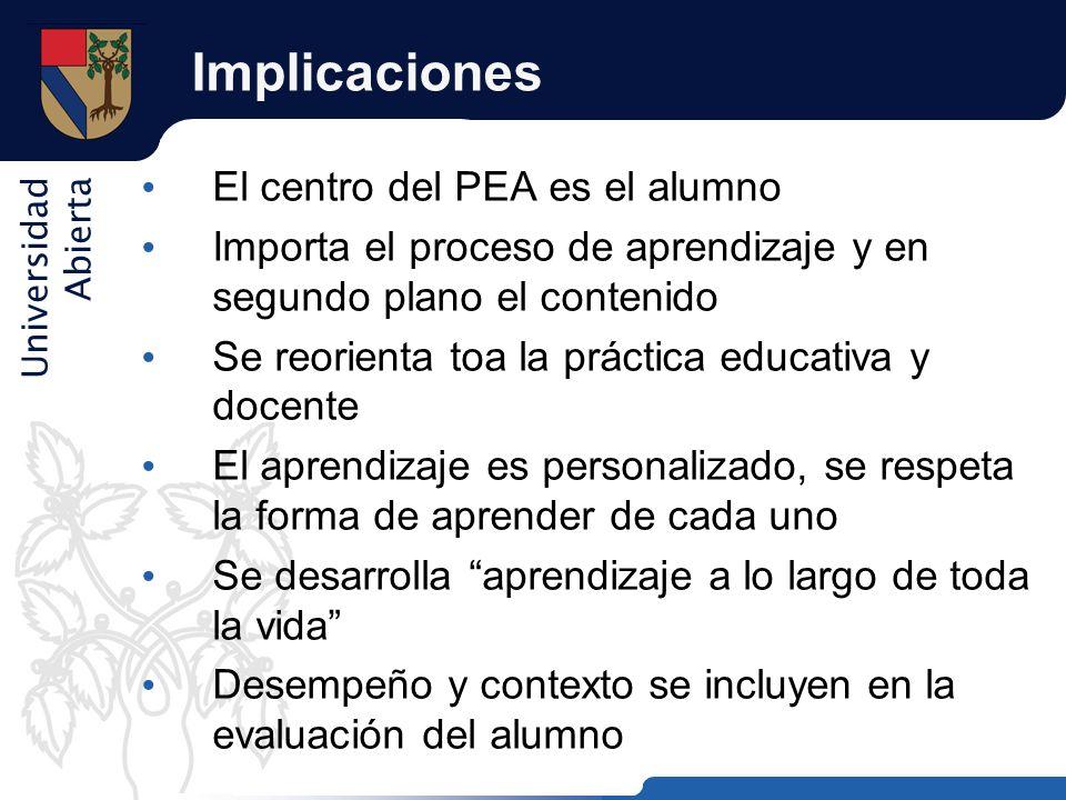 Implicaciones El centro del PEA es el alumno