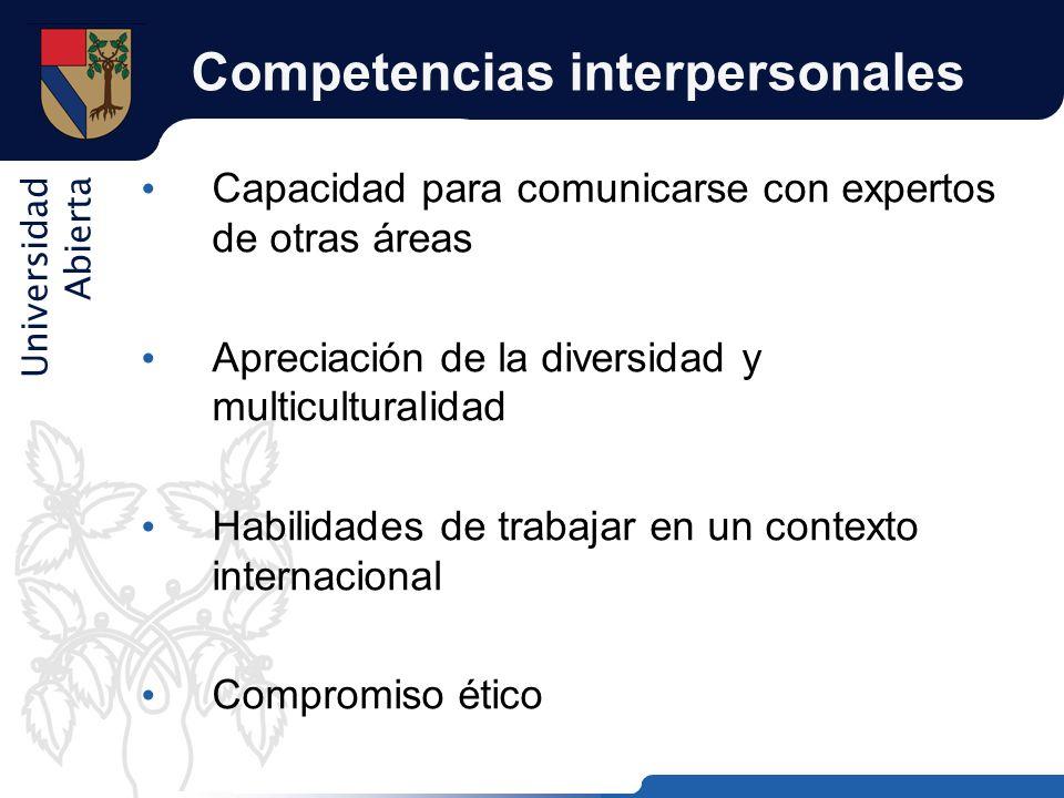Competencias interpersonales