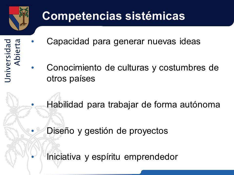 Competencias sistémicas