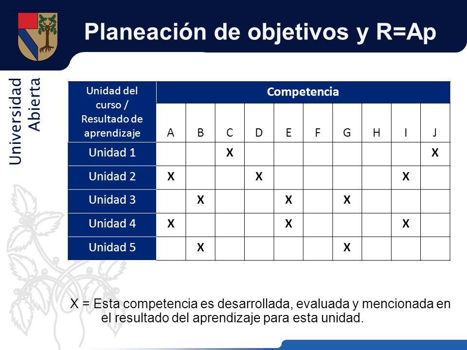 Planeación de objetivos y R=Ap