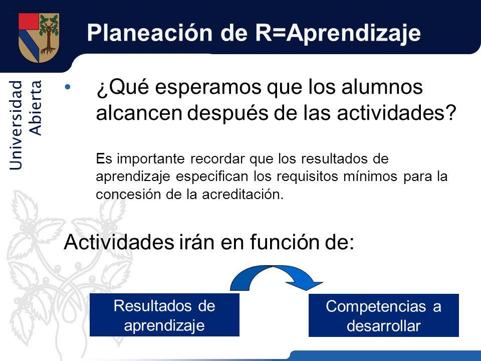 Planeación de R=Aprendizaje