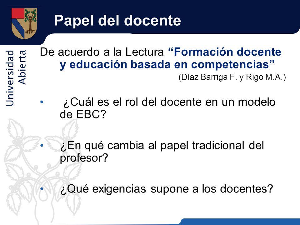 Papel del docente De acuerdo a la Lectura Formación docente y educación basada en competencias (Díaz Barriga F. y Rigo M.A.)