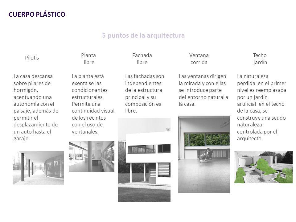 5 puntos de la arquitectura