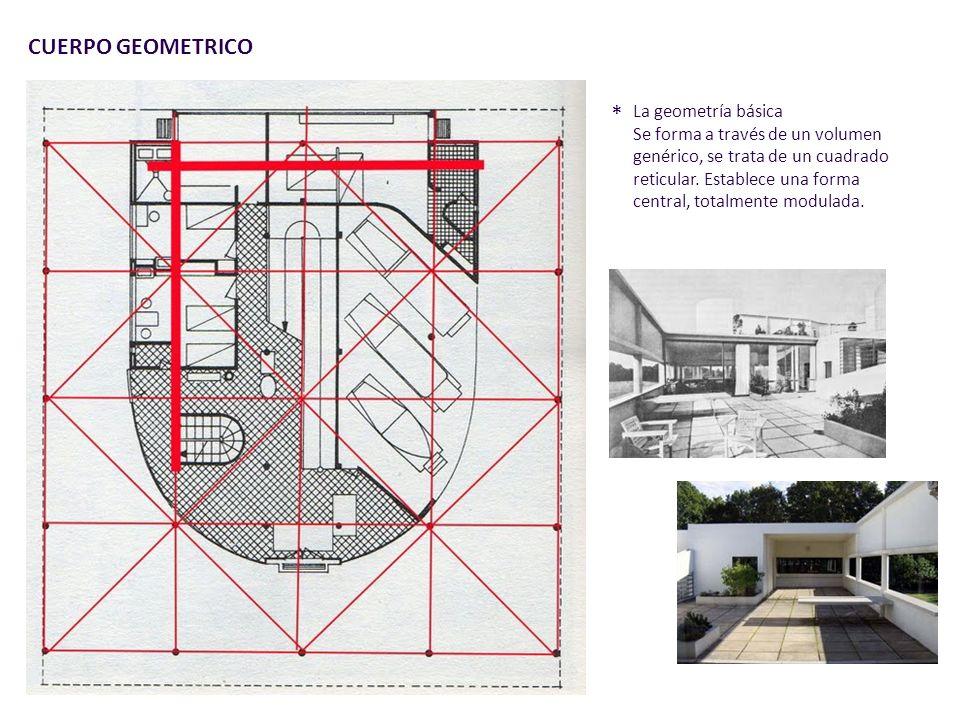 CUERPO GEOMETRICO * La geometría básica