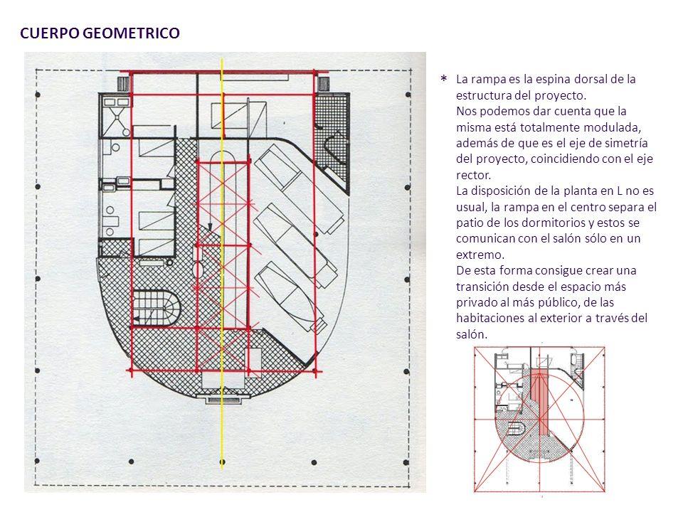 CUERPO GEOMETRICO * La rampa es la espina dorsal de la estructura del proyecto.