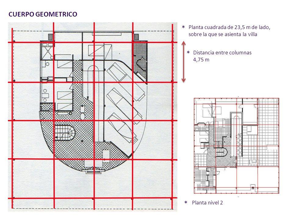 CUERPO GEOMETRICO * Planta cuadrada de 23,5 m de lado, sobre la que se asienta la villa. * Distancia entre columnas 4,75 m.