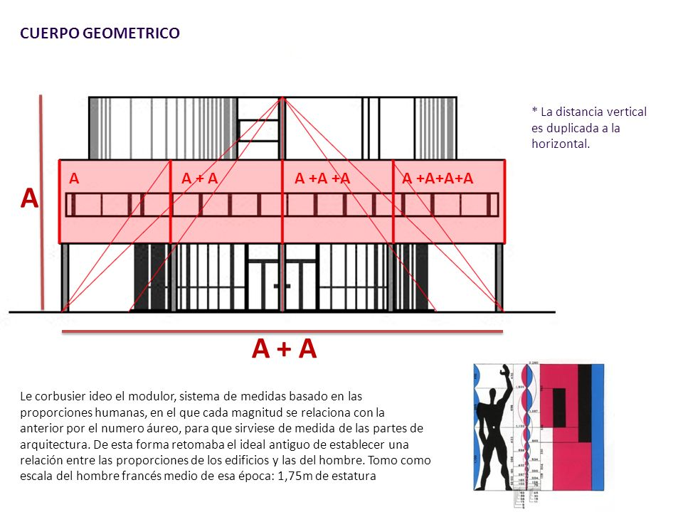 A A + A CUERPO GEOMETRICO A A + A A +A +A A +A+A+A