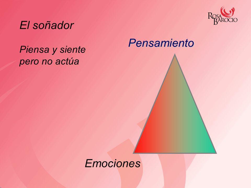 El soñador Piensa y siente pero no actúa Pensamiento Emociones
