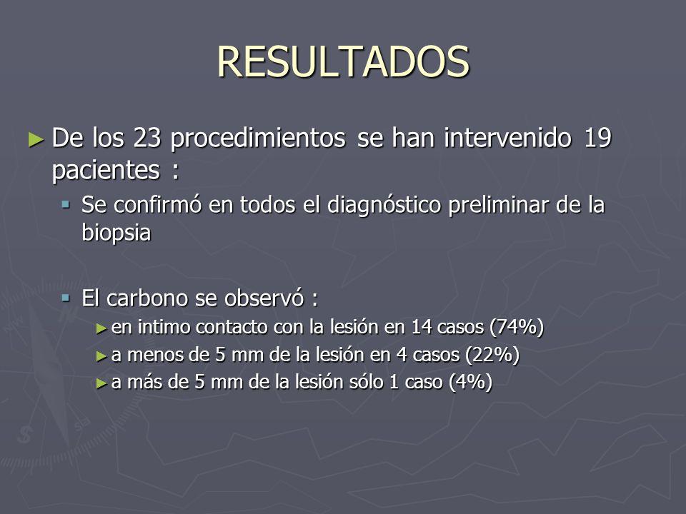 RESULTADOS De los 23 procedimientos se han intervenido 19 pacientes :