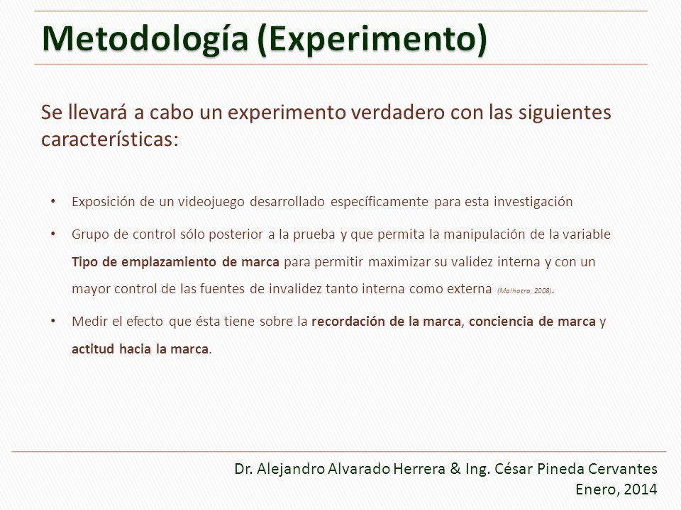 Metodología (Experimento)