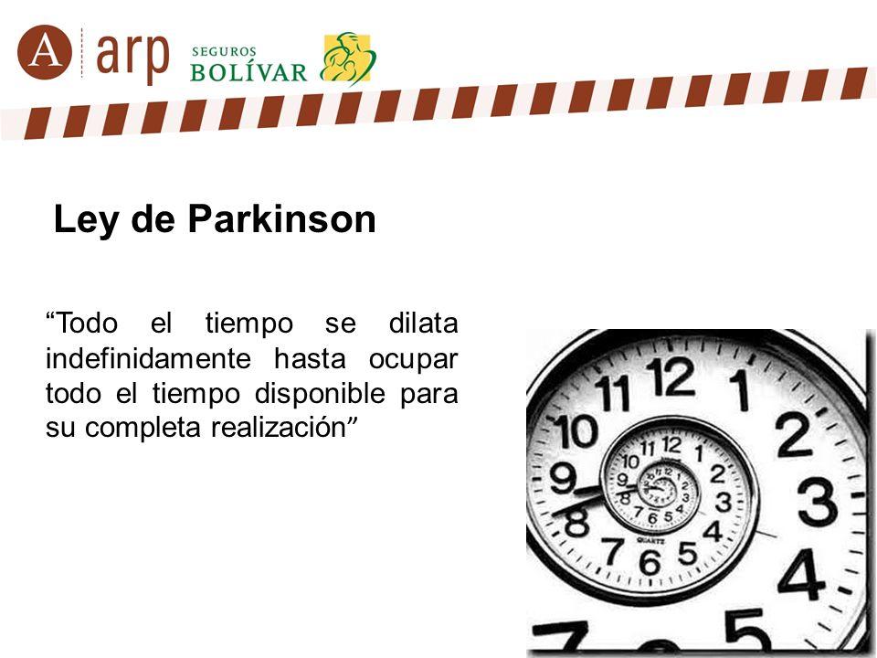 Ley de Parkinson Todo el tiempo se dilata indefinidamente hasta ocupar todo el tiempo disponible para su completa realización