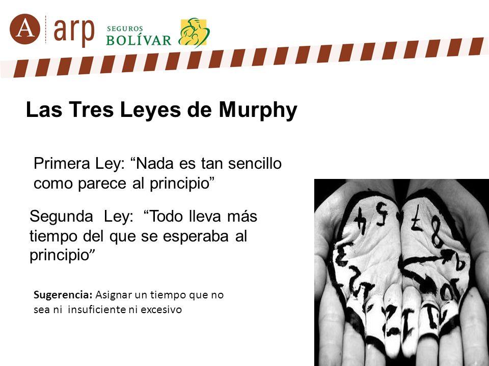 Las Tres Leyes de Murphy